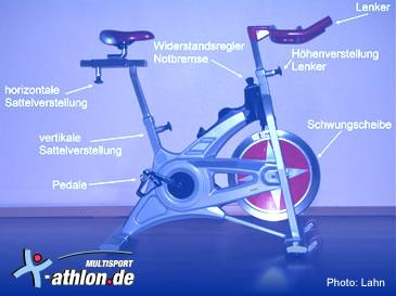 Spinningbike