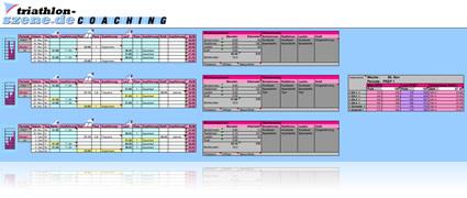 Downloaden: Die kostenlosen Trainingspläne von triathlon-szene