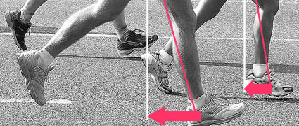 Ein ungünstiges Aufsetzen des Fußes wirkt als Bremse